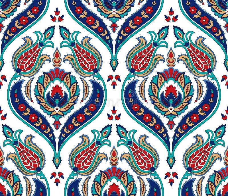 Sömlös färgrik modell för vektor i turkisk stil Dekorativ bakgrund för tappning tecknad handprydnad Islam arabiska vektor illustrationer
