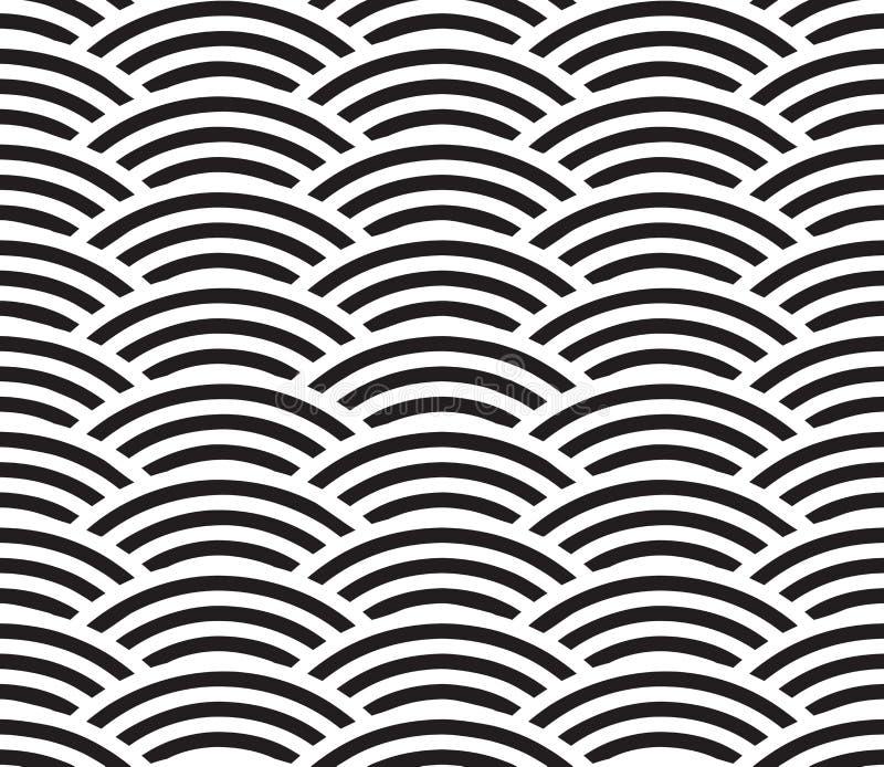 Sömlös geometrisk modell av cirklar vektor illustrationer