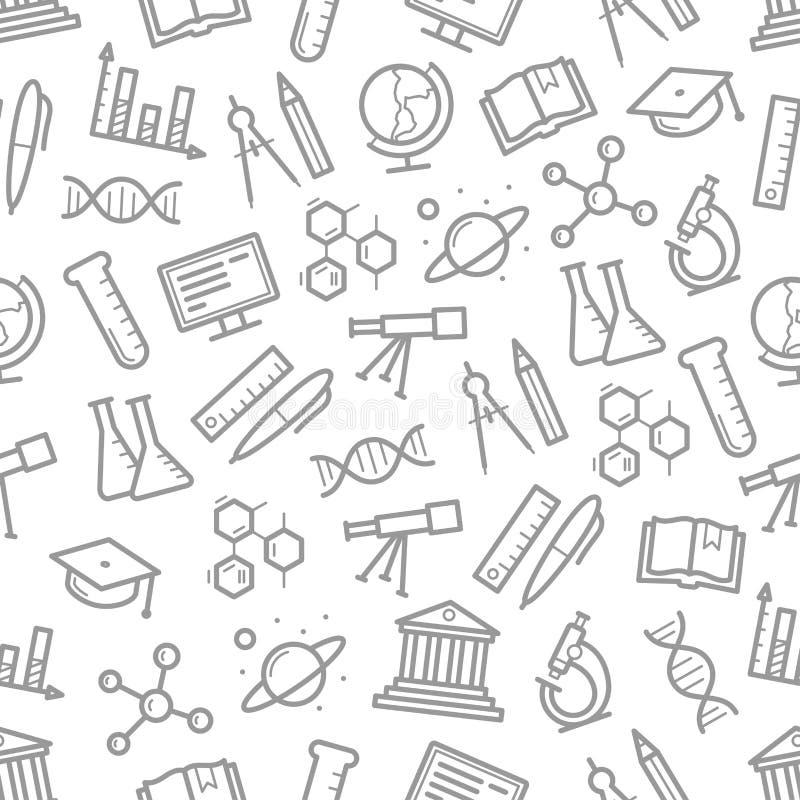 Sömlös modell av vektorvetenskapssymboler royaltyfri illustrationer