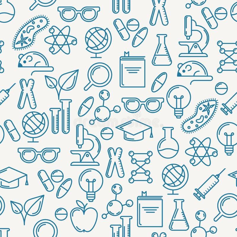 Sömlös modell för vektor med översiktssymboler av vetenskap, educati stock illustrationer