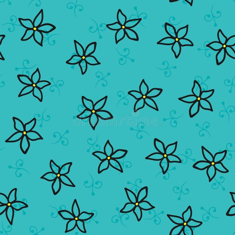 Sömlös modell med blommor och blom- beståndsdelar skissa utdraget vid handen stock illustrationer