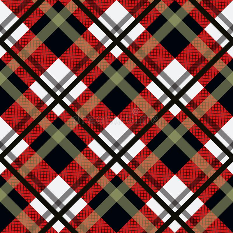 Sömlös modellbakgrund för tartan Röd och vit pläd för svart, modeller för tartanflanellskjorta Moderiktig tegelplattavektorillust stock illustrationer