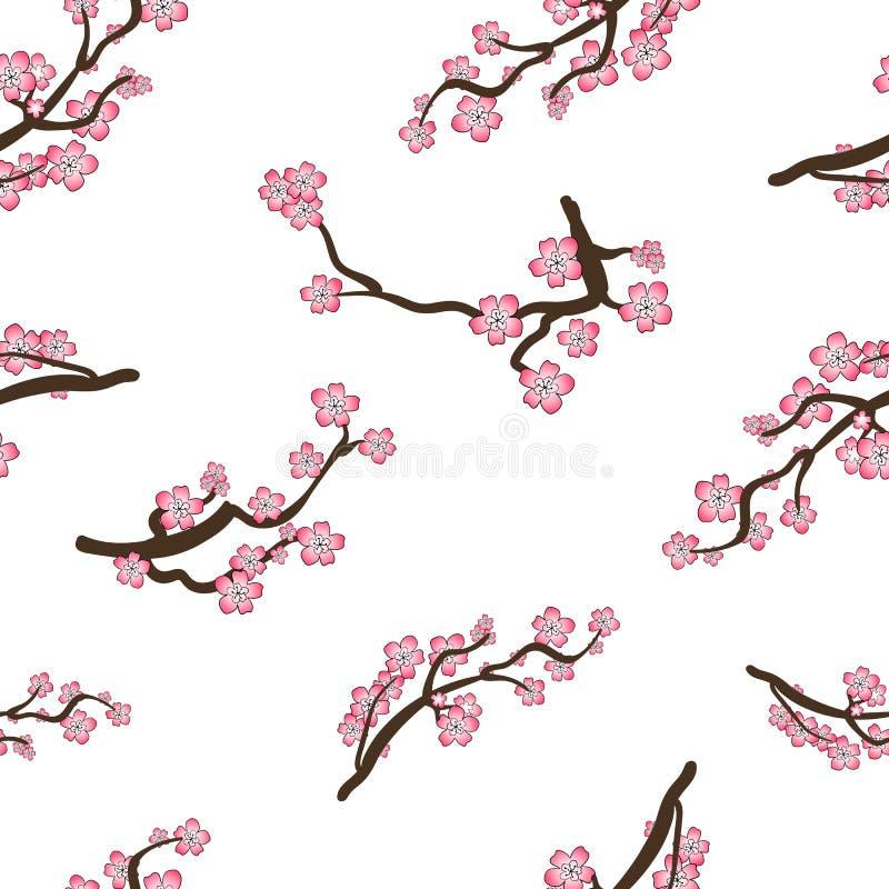 Sömlös VEKTORmodell, Sakura Doodle Cartoon Branches, Cherry Blossom Oriental Background vektor illustrationer