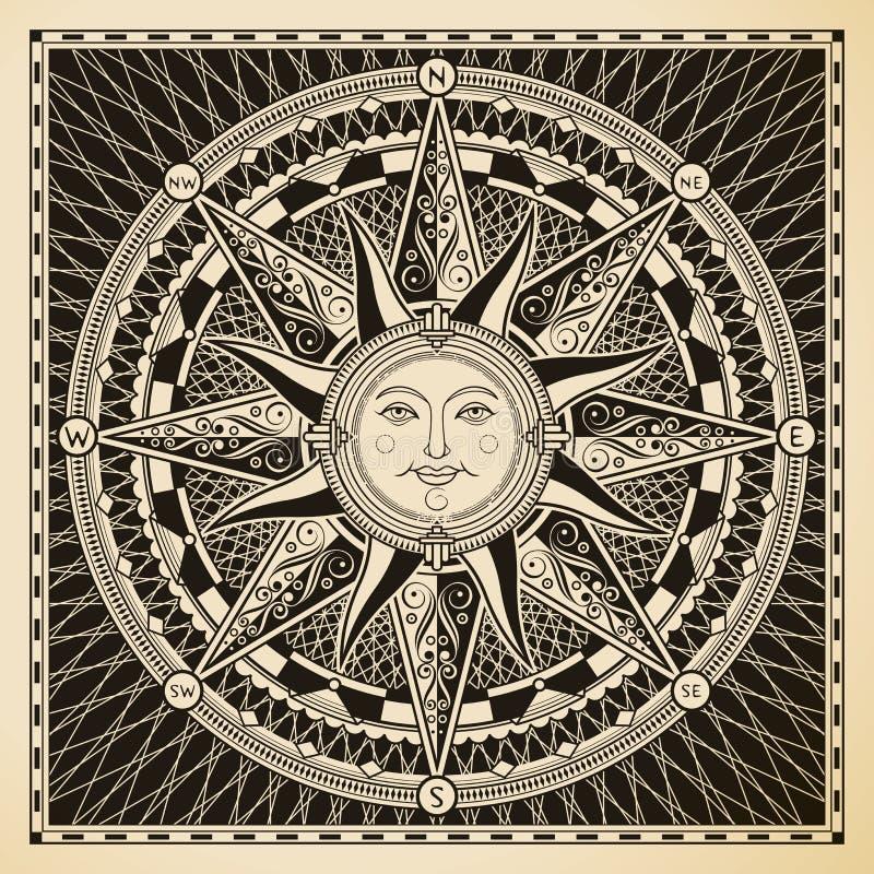 Słońce kompas ilustracja wektor
