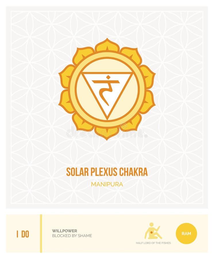 Słonecznego plexus chakra Manipura royalty ilustracja