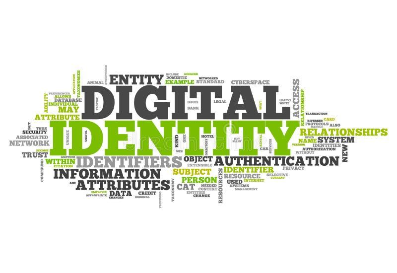 Słowa Cyfrowego Obłoczna tożsamość royalty ilustracja