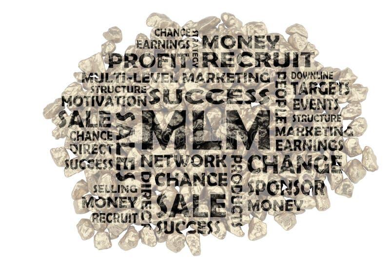 Słowa kluczowe głównego terminu wielo- równy marketing podkreślający w ciemnej przezroczystości royalty ilustracja
