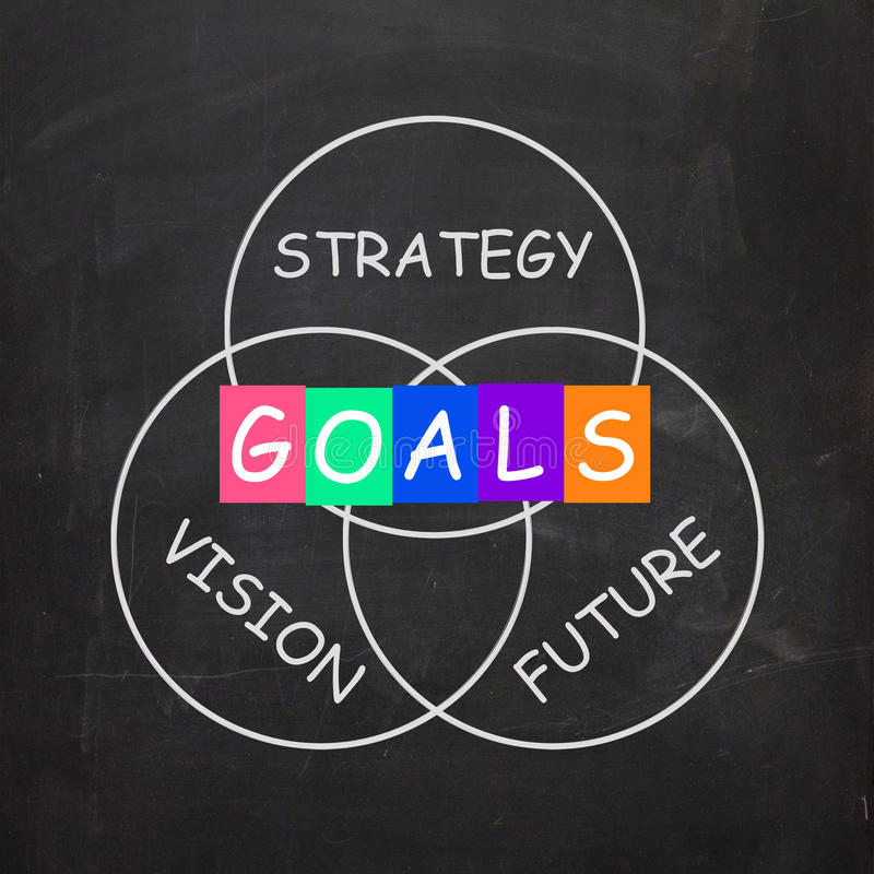 Słowa Odnosić sie Przyszłościową strategię cele i royalty ilustracja