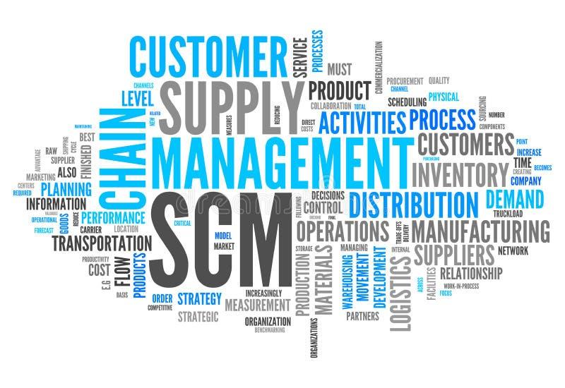 Słowo łańcuchu dostaw Obłoczny zarządzanie ilustracji