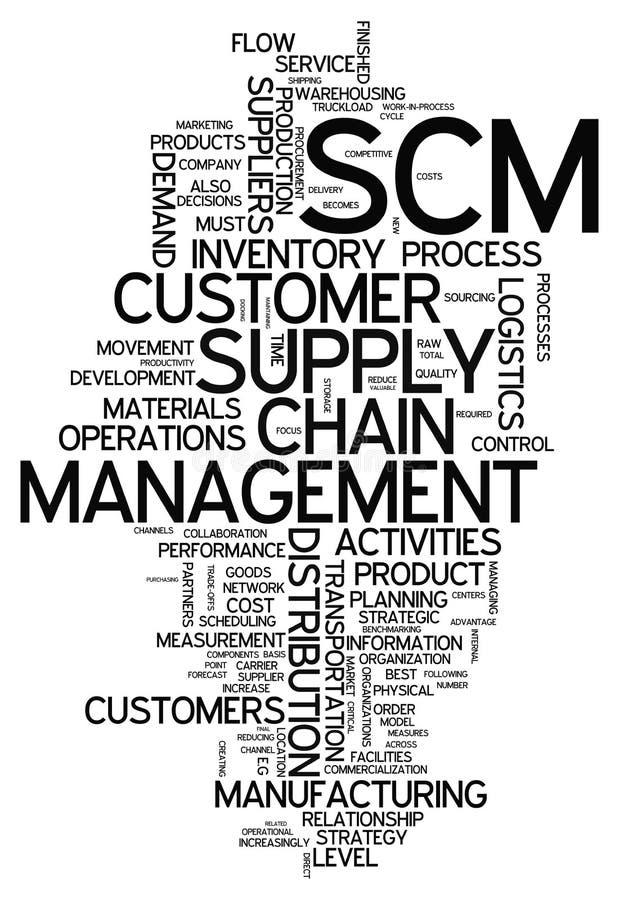 Słowo łańcuchu dostaw Obłoczny zarządzanie ilustracja wektor