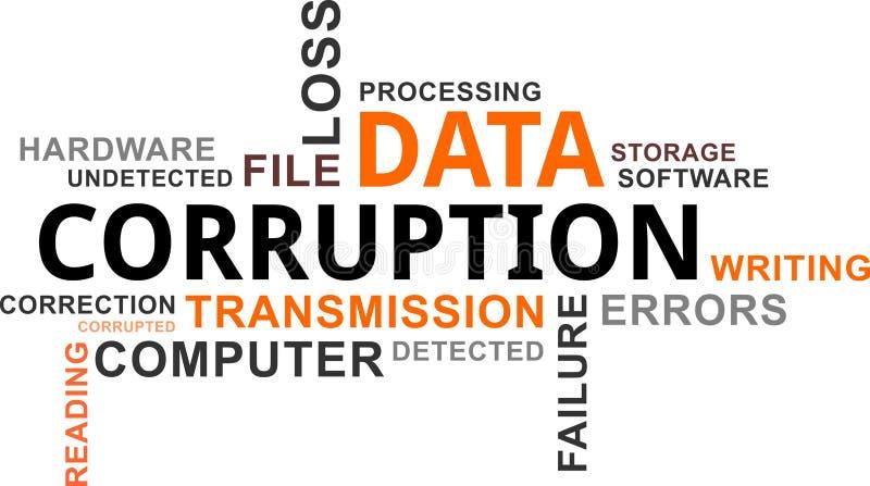 Słowo chmura - dane korupcja ilustracji
