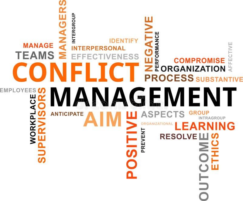 Słowo chmura - konfliktu zarządzanie