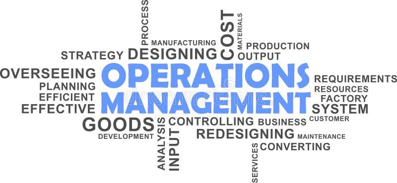 Słowo chmura - operaci zarządzanie ilustracja wektor
