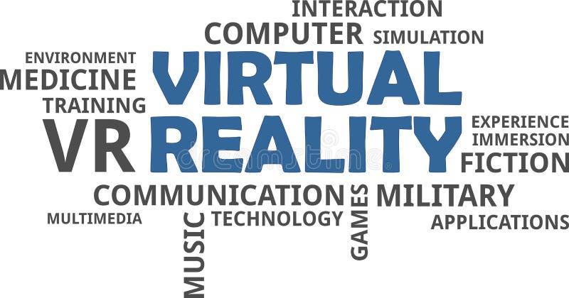 Słowo chmura - rzeczywistość wirtualna ilustracja wektor