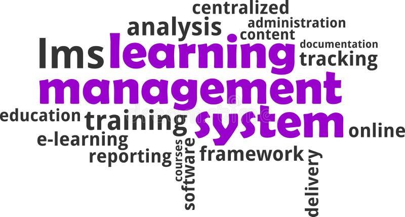 Słowo chmura - uczenie system zarządzania ilustracja wektor