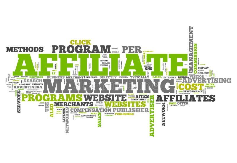 Słowo chmury filii marketing ilustracji