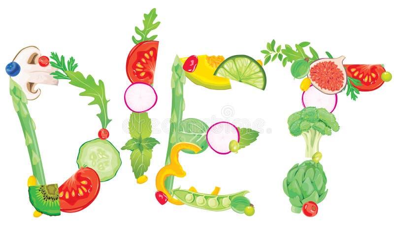 Słowo dieta od jedzenia ilustracja wektor