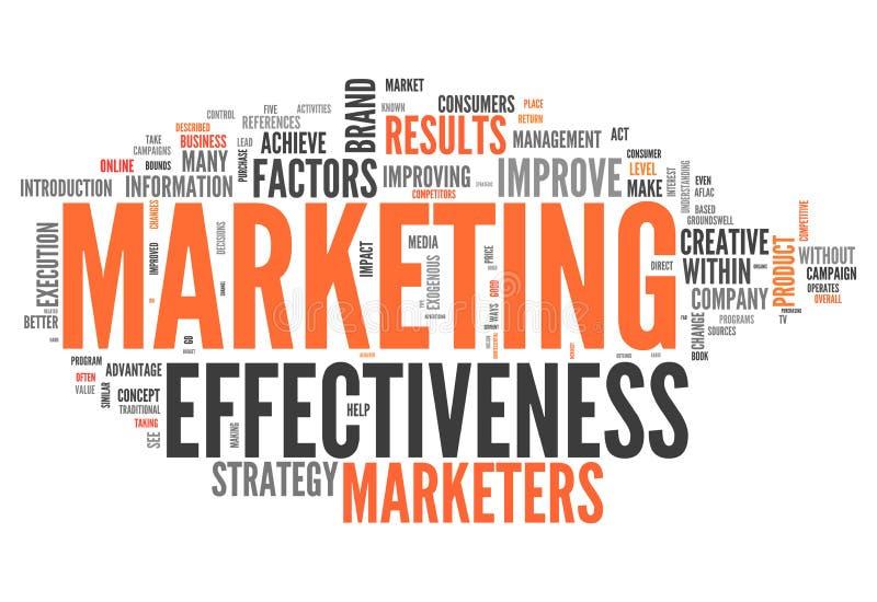 Słowo Obłoczna Marketingowa skuteczność ilustracji