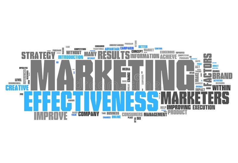 Słowo Obłoczna Marketingowa skuteczność ilustracja wektor