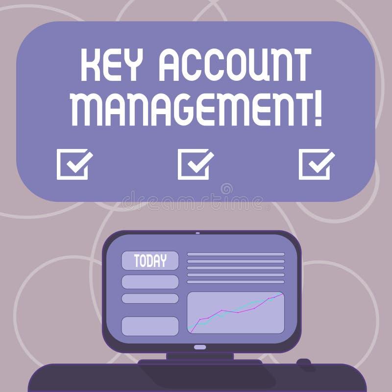 Słowo pisze tekstowi Kluczowym Obrachunkowym zarządzaniu Biznesowy pojęcie dla Sprzedawać produkty duzi klienci i klienci Wspinał ilustracji