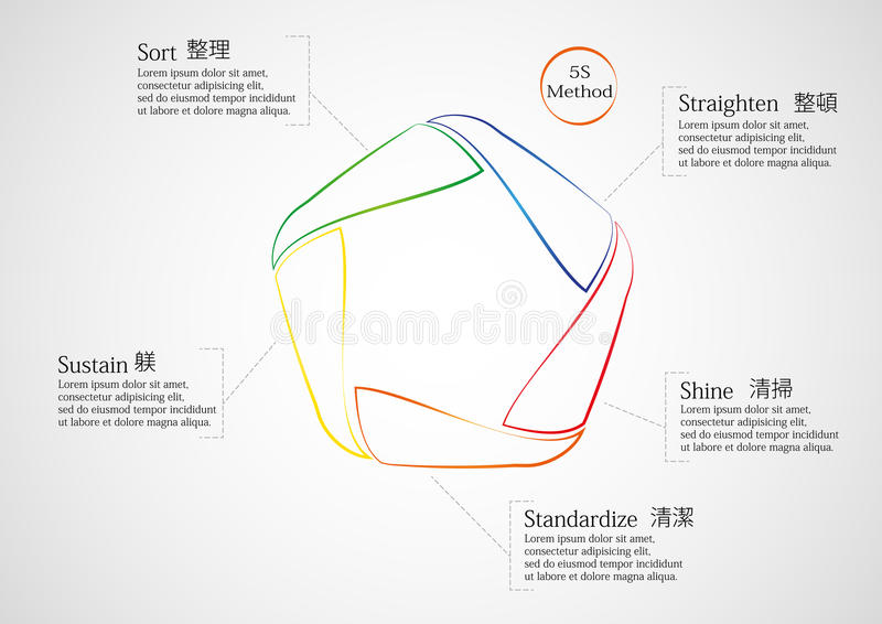 5S method infographic consists of lines stock illustration