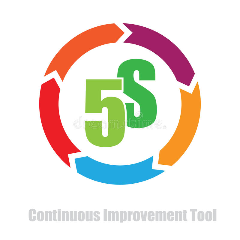 5S methodology cycle stock illustration