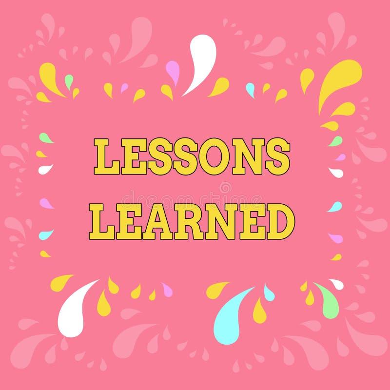 S?owa writing teksta lekcje Uczyli si? Biznesowy pojęcie dla informacji odbija pozytywnego i negatywni doświadczenia Kopiują ilustracji