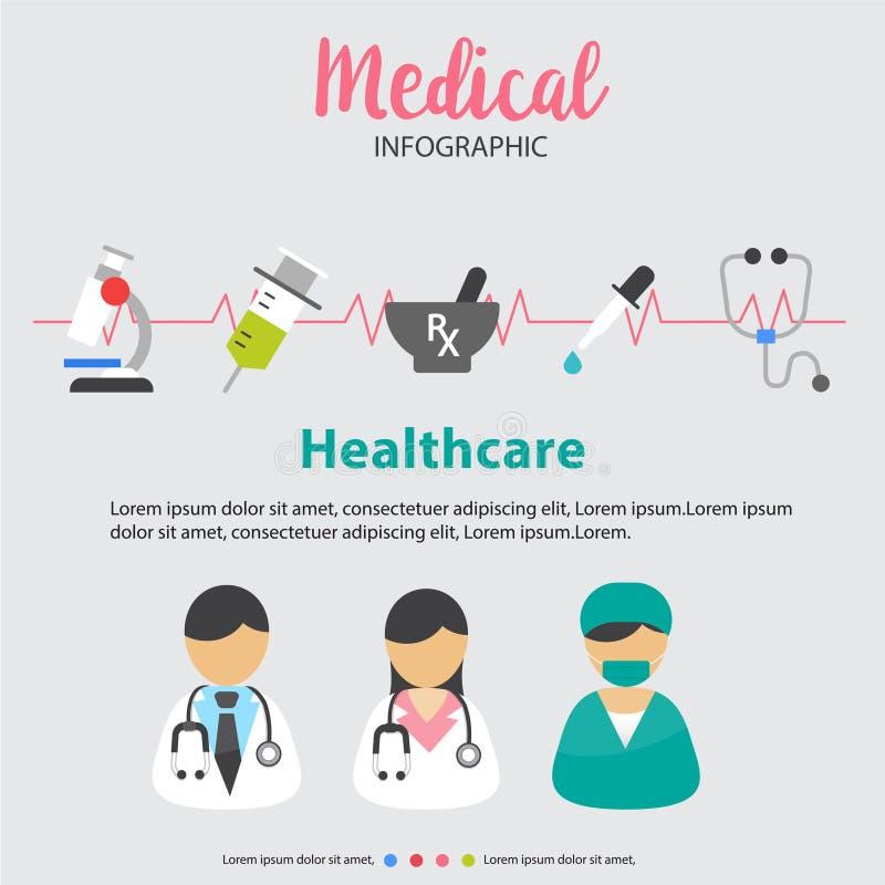 Saúde colorida e Infographic médico e apresentações que anunciam o estilo liso do projeto ilustração do vetor