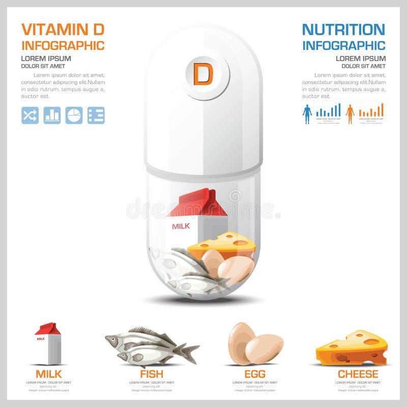 Saúde do diagrama de carta da vitamina D e Infographic médico ilustração stock