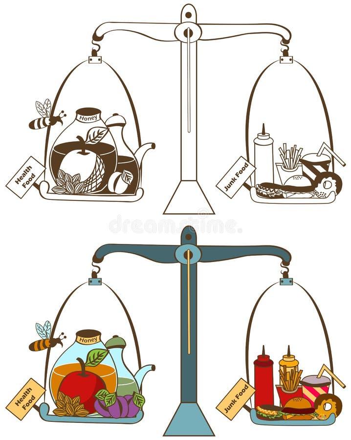 Saúde e comida lixo ilustração do vetor