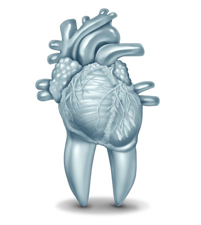 Saúde e doença cardíaca orais ilustração do vetor