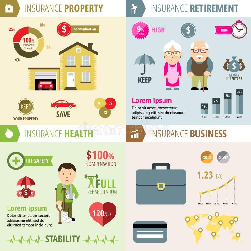 Saúde e propriedade, pensão, seguro comercial ilustração royalty free