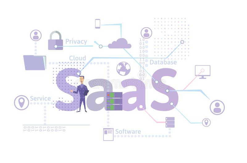 SaaS的概念,软件作为服务 覆盖在计算机、移动设备、代码、app服务器和数据库上的软件 库存例证