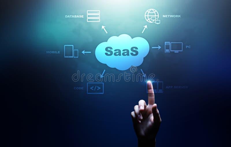 SaaS -软件作为服务,在要求时 互联网和技术概念在虚屏上 库存照片