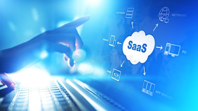 SaaS -软件作为服务,在要求时 互联网和技术概念在虚屏上 库存图片