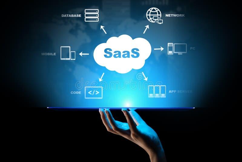 SaaS -软件作为服务,在要求时 互联网和技术概念在虚屏上 免版税库存照片