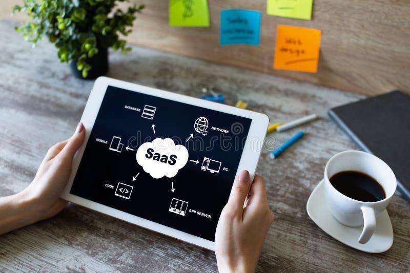 SaaS -软件作为服务 互联网和技术概念 免版税库存照片