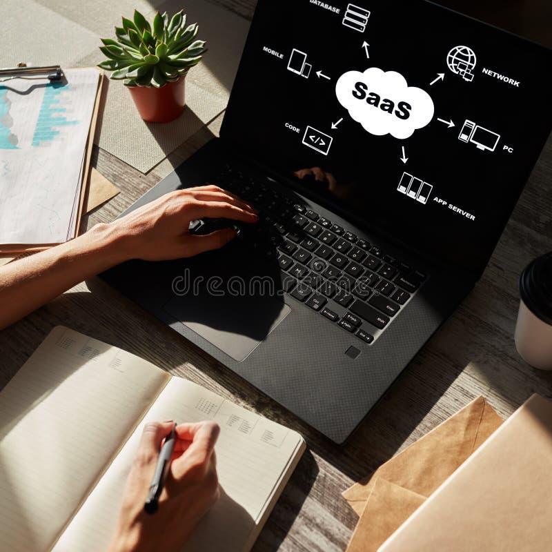 SaaS -软件作为服务   免版税库存图片