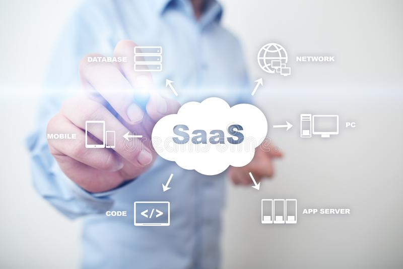 SaaS,软件作为服务 互联网和网络概念 图库摄影