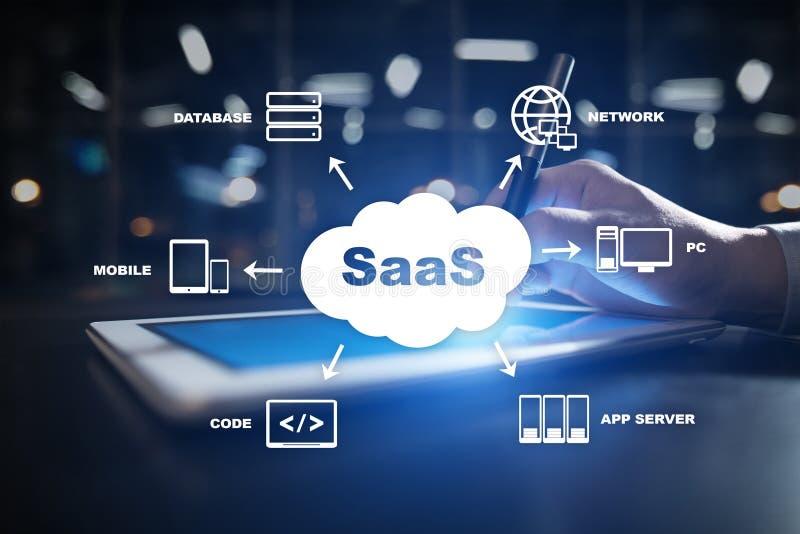SaaS, Software als Service Internet- und Vernetzungskonzept stock abbildung