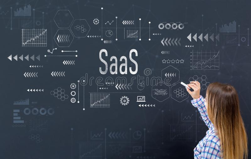 SaaS with young woman. Writing on a blackboard stock photos