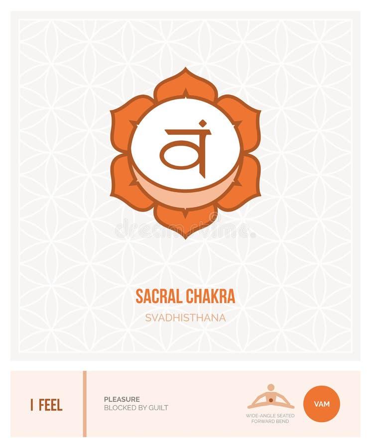 Sacral chakra Svadhisthana royalty-vrije illustratie