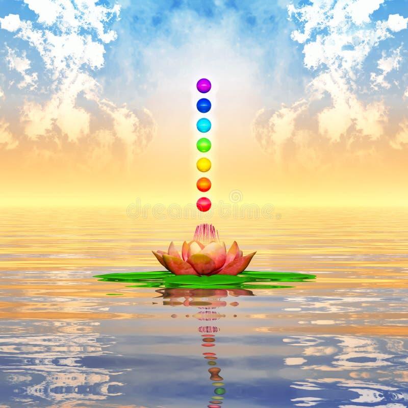 Sacred Lotus And Chakra Spheres. Illustration of a sacred lotus and chakra spheres stock illustration