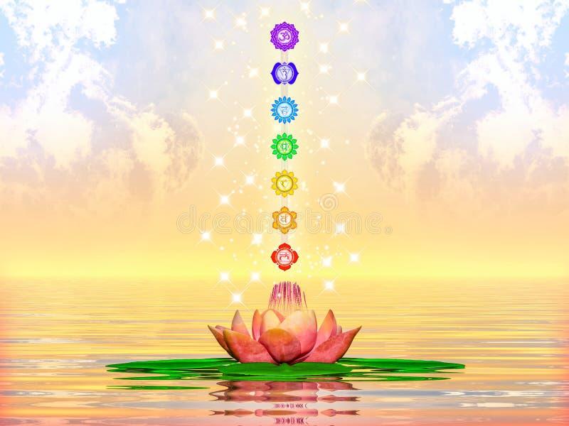Sacred Lotus And Chakras royalty free illustration