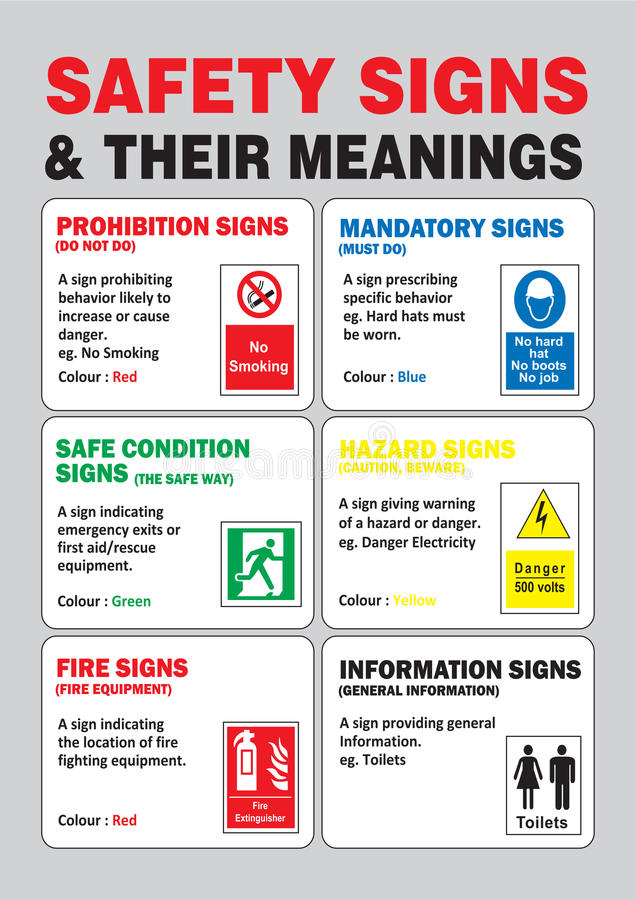 safety first standard precautions in the Fire safety first fire precautions in the workplace training video safe you loading unsubscribe from safe you.