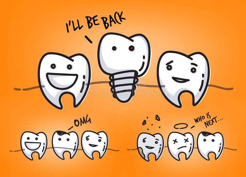 Saftiga orange tecknade filmer för tänder vektor illustrationer