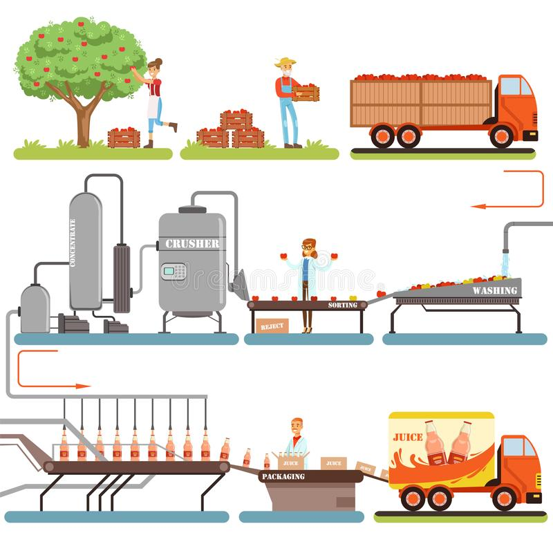 Saftproduktionsverfahrenstadien, Fabrik, Apfelsaft aus neuen Apfelvektor Illustrationen produzierend vektor abbildung