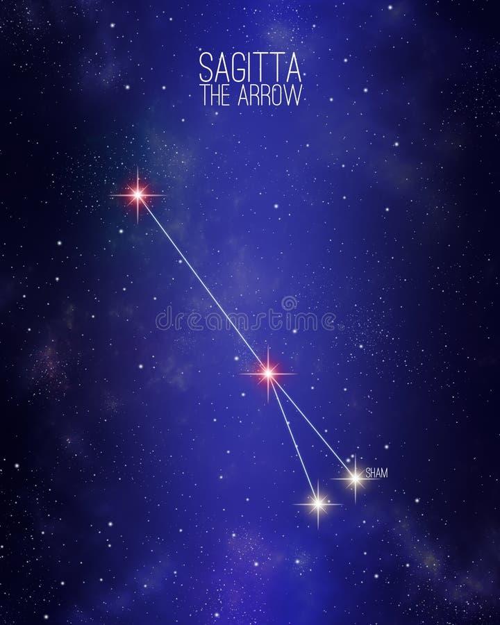 Sagitta a constelação da seta em um fundo estrelado do espaço com os nomes de suas estrelas principais Tamanhos relativos e cor d ilustração do vetor