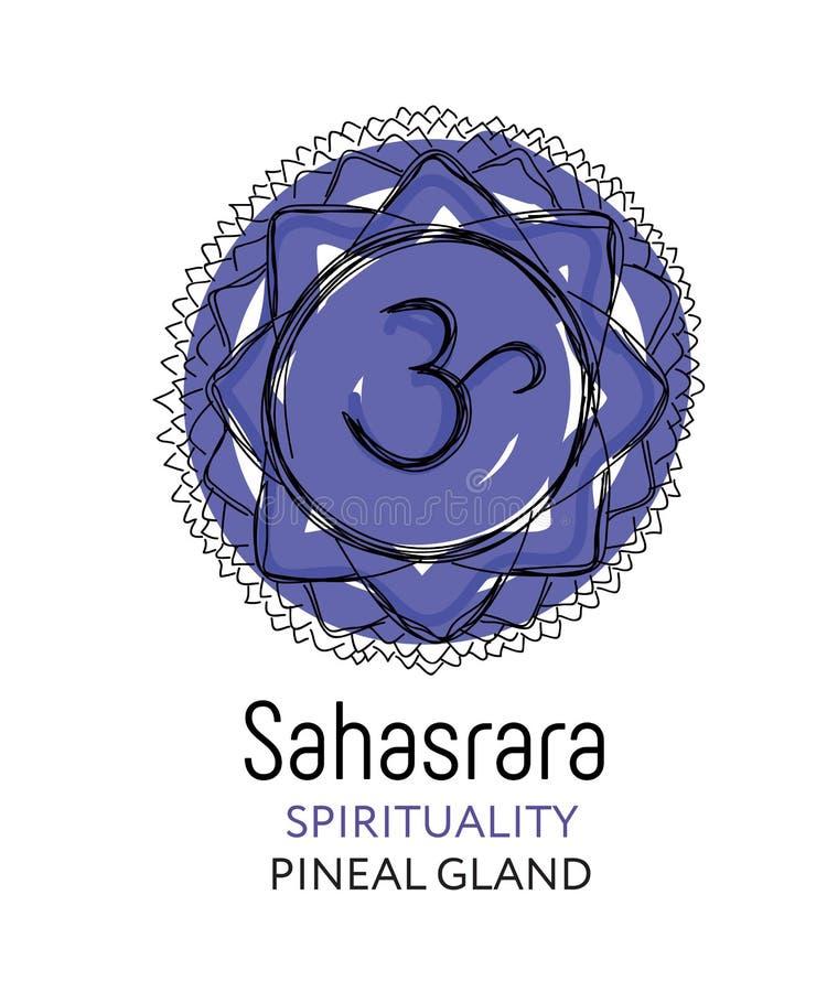 Sahasrara - το στέμμα chakra, το ενεργειακό κέντρο του ανθρώπινου σώματος Για αϊουρβέντα, σχεδίαση γιόγκα ελεύθερη απεικόνιση δικαιώματος