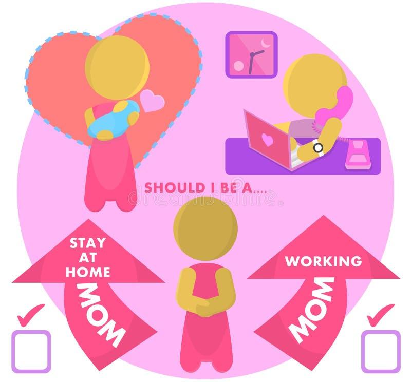 SAHM Stütze-zu Hause Mamma oder Arbeitsmama-Abbildung vektor abbildung